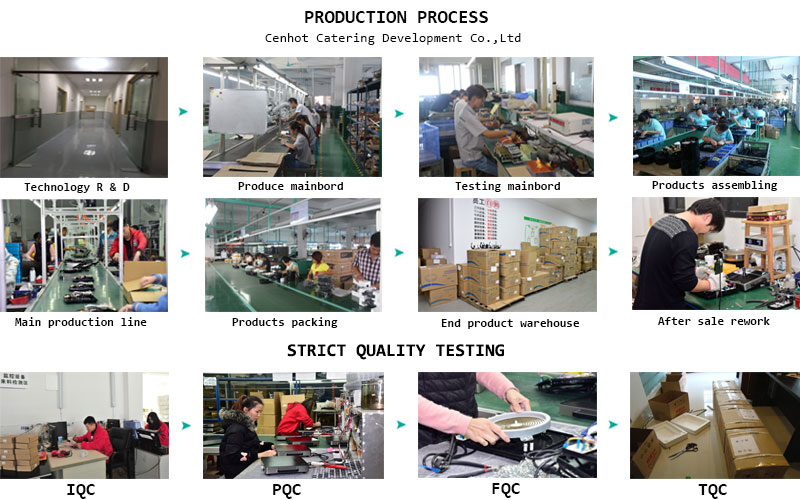 Production process & strict quality testing - CENHOT