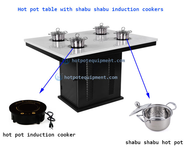 Hot Pot Restaurant Induction Cookers built in the hot pot table - CENHOT